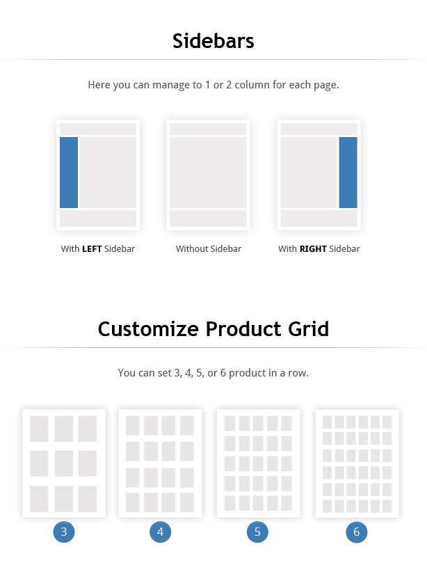 layout variation